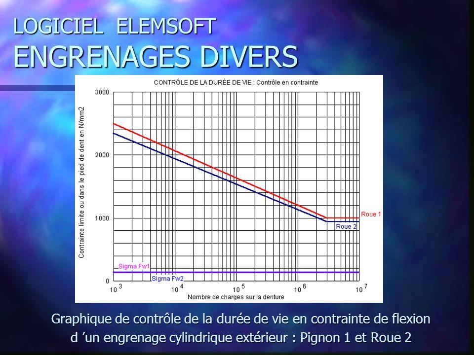 LOGICIEL ELEMSOFT ENGRENAGES DIVERS Graphique de contrôle de la durée de vie en contrainte de flexion d un engrenage cylindrique extérieur : Pignon 1 et Roue 2