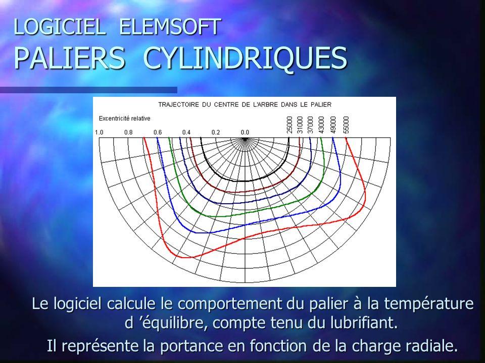 LOGICIEL ELEMSOFT PALIERS CYLINDRIQUES Le logiciel calcule le comportement du palier à la température d équilibre, compte tenu du lubrifiant.