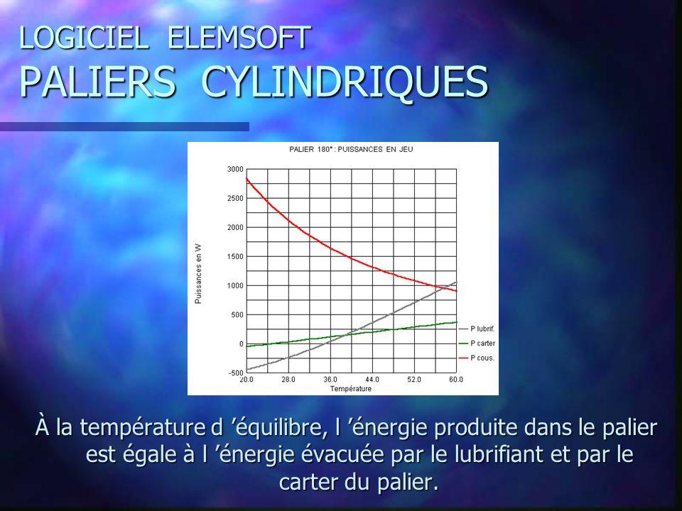 LOGICIEL ELEMSOFT PALIERS CYLINDRIQUES À la température d équilibre, l énergie produite dans le palier est égale à l énergie évacuée par le lubrifiant et par le carter du palier.
