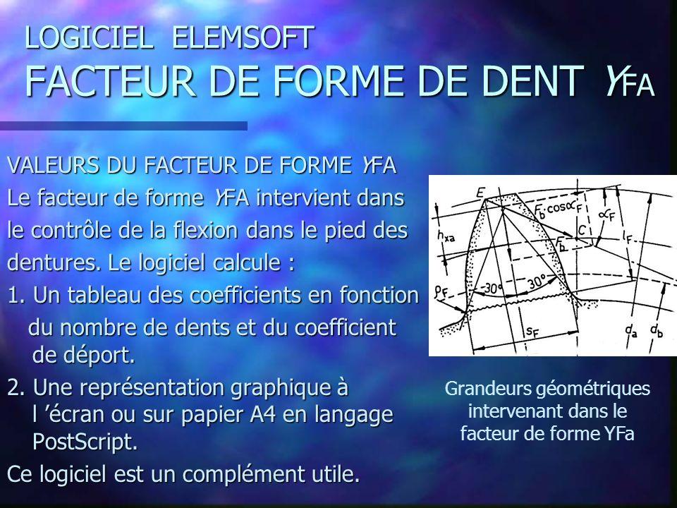 LOGICIEL ELEMSOFT FACTEUR DE FORME DE DENT Y FA VALEURS DU FACTEUR DE FORME YFA Le facteur de forme YFA intervient dans le contrôle de la flexion dans le pied des dentures.
