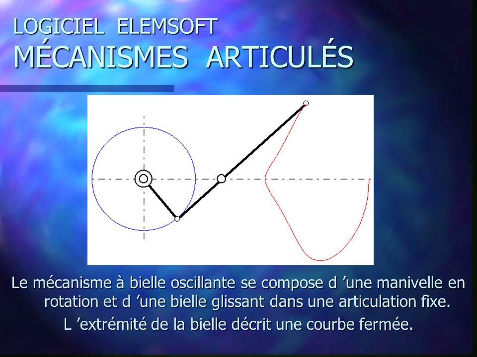 LOGICIEL ELEMSOFT MÉCANISMES ARTICULÉS Le mécanisme à bielle oscillante se compose d une manivelle en rotation et d une bielle glissant dans une articulation fixe.