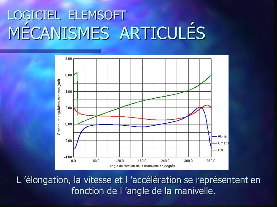 LOGICIEL ELEMSOFT MÉCANISMES ARTICULÉS L élongation, la vitesse et l accélération se représentent en fonction de l angle de la manivelle.
