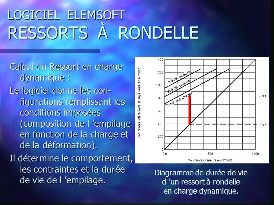 LOGICIEL ELEMSOFT RESSORTS À RONDELLE Calcul du Ressort en charge dynamique : Le logiciel donne les con- figurations remplissant les conditions imposées (composition de l empilage en fonction de la charge et de la déformation).