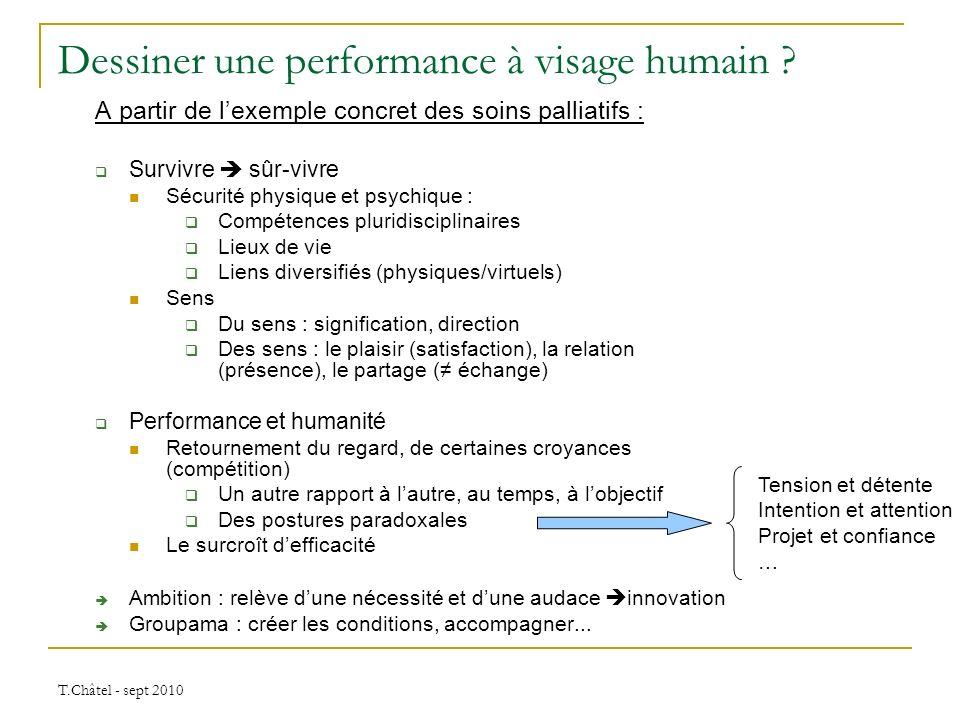 T.Châtel - sept 2010 Dessiner une performance à visage humain ? A partir de lexemple concret des soins palliatifs : Survivre sûr-vivre Sécurité physiq
