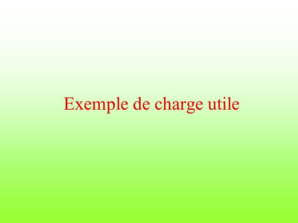 Exemple de charge utile