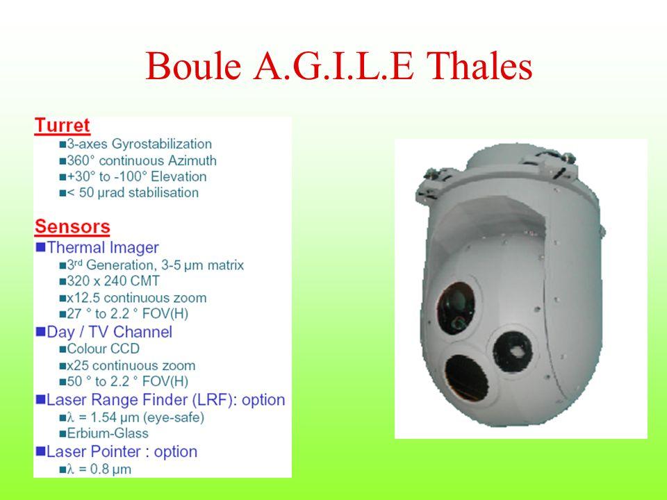 Boule A.G.I.L.E Thales