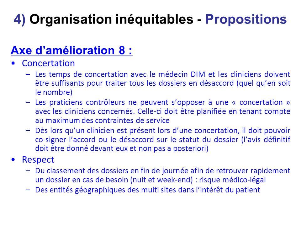 4) Organisation inéquitables - Propositions Axe damélioration 8 : Concertation –Les temps de concertation avec le médecin DIM et les cliniciens doiven