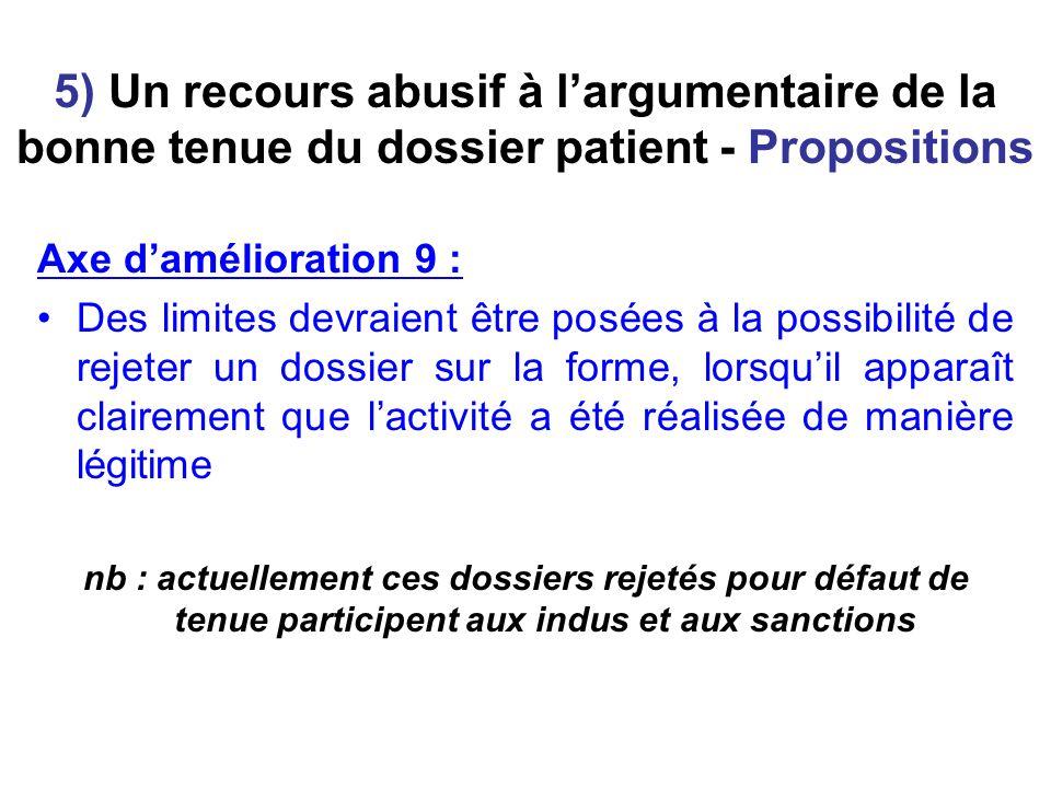 5) Un recours abusif à largumentaire de la bonne tenue du dossier patient - Propositions Axe damélioration 9 : Des limites devraient être posées à la