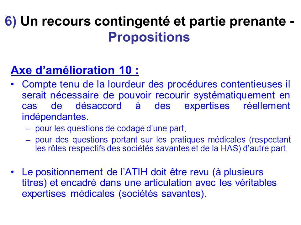 6) Un recours contingenté et partie prenante - Propositions Axe damélioration 10 : Compte tenu de la lourdeur des procédures contentieuses il serait n