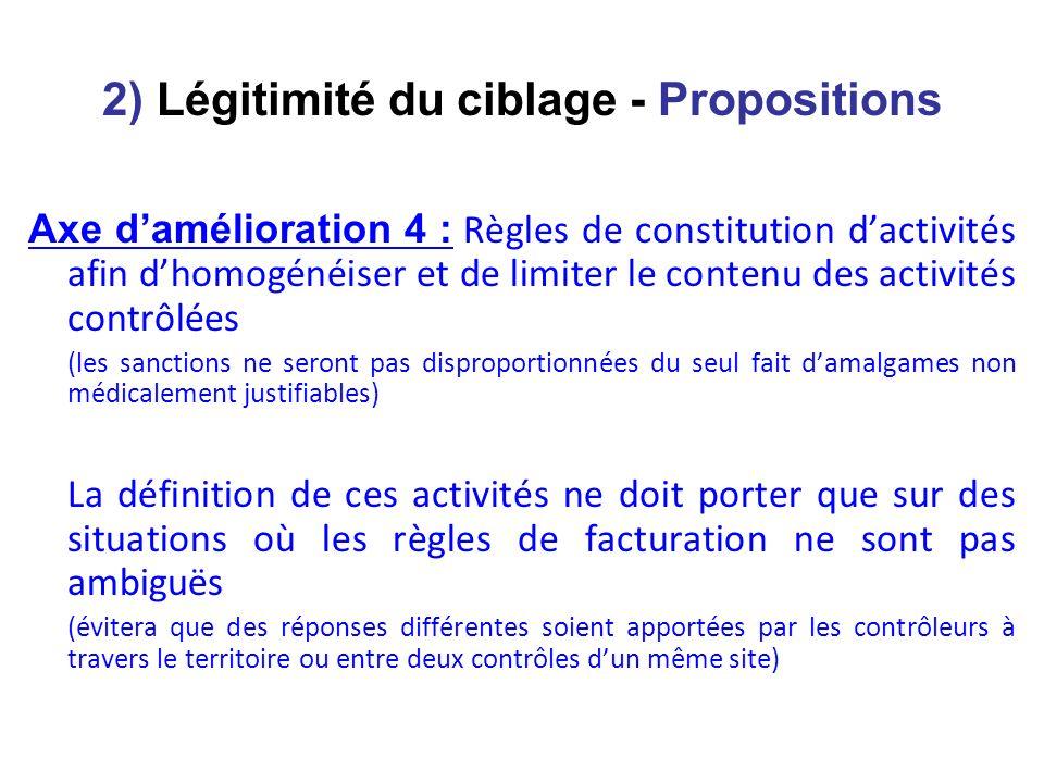2) Légitimité du ciblage - Propositions Axe damélioration 4 : Règles de constitution dactivités afin dhomogénéiser et de limiter le contenu des activi