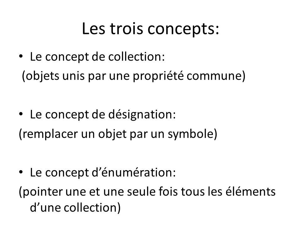 Les trois concepts: Le concept de collection: (objets unis par une propriété commune) Le concept de désignation: (remplacer un objet par un symbole) Le concept dénumération: (pointer une et une seule fois tous les éléments dune collection)