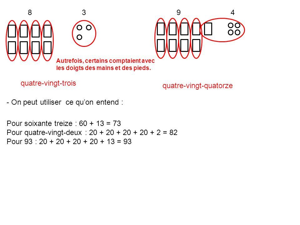 8 3 quatre-vingt-trois 9 4 quatre-vingt-quatorze - On peut utiliser ce quon entend : Pour soixante treize : 60 + 13 = 73 Pour quatre-vingt-deux : 20 + 20 + 20 + 20 + 2 = 82 Pour 93 : 20 + 20 + 20 + 20 + 13 = 93 Autrefois, certains comptaient avec les doigts des mains et des pieds.