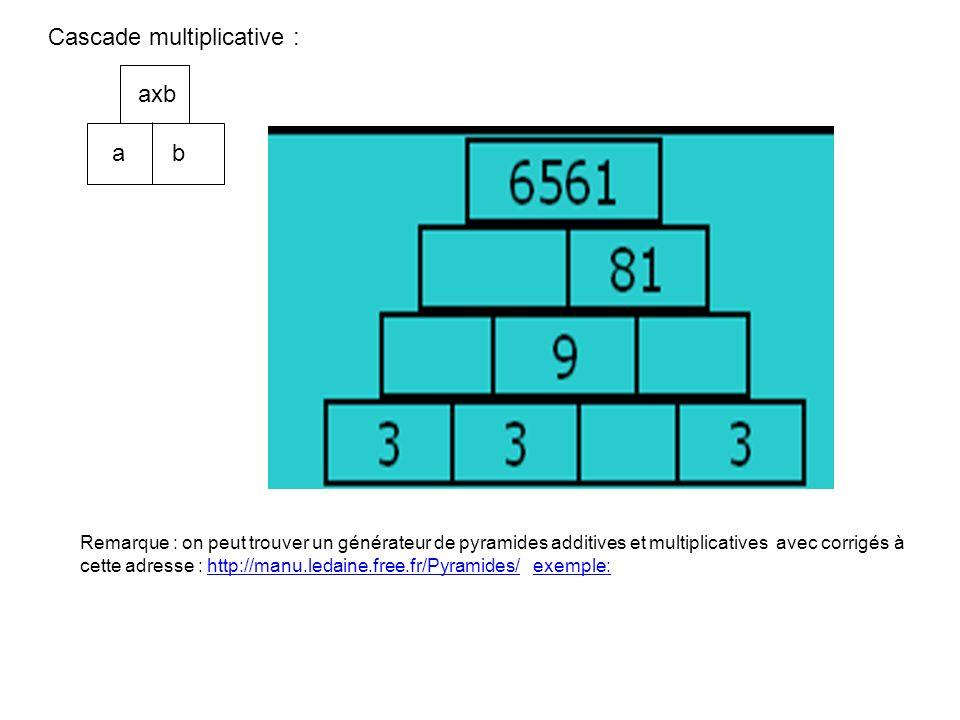 Cascade multiplicative : a b axb Remarque : on peut trouver un générateur de pyramides additives et multiplicatives avec corrigés à cette adresse : http://manu.ledaine.free.fr/Pyramides/ exemple:http://manu.ledaine.free.fr/Pyramides/exemple: