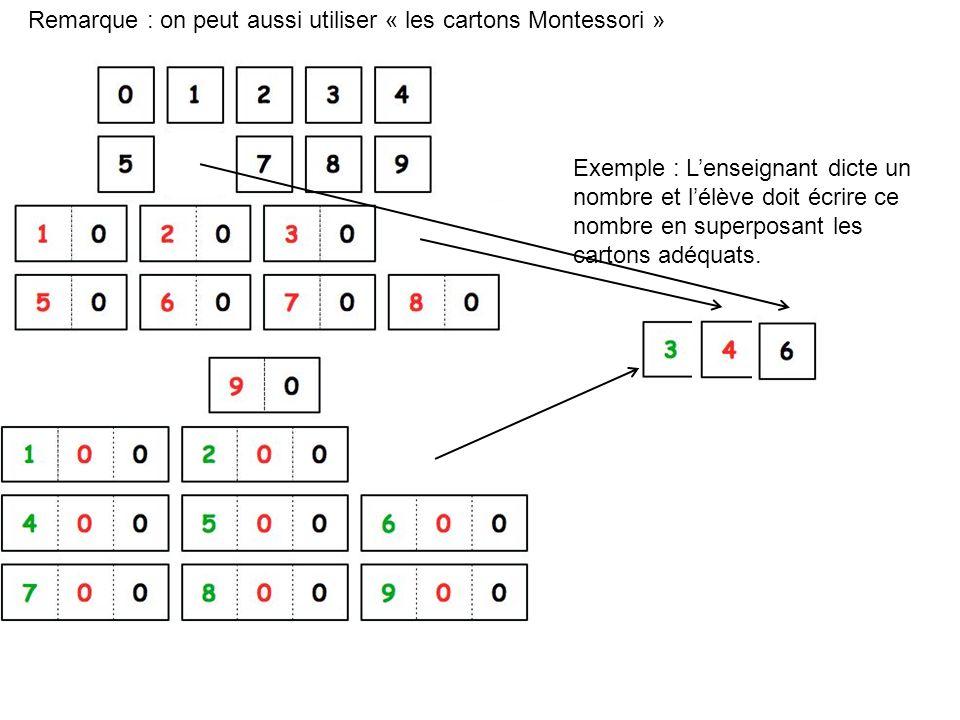 Remarque : on peut aussi utiliser « les cartons Montessori » Exemple : Lenseignant dicte un nombre et lélève doit écrire ce nombre en superposant les cartons adéquats.