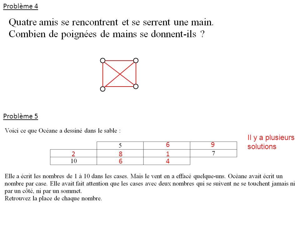 Problème 4 Problème 5 Il y a plusieurs solutions 6 28 6 1 4 9