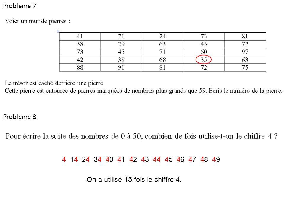 Problème 7 Problème 8 4 14 24 34 40 41 42 43 44 45 46 47 48 49 On a utilisé 15 fois le chiffre 4.