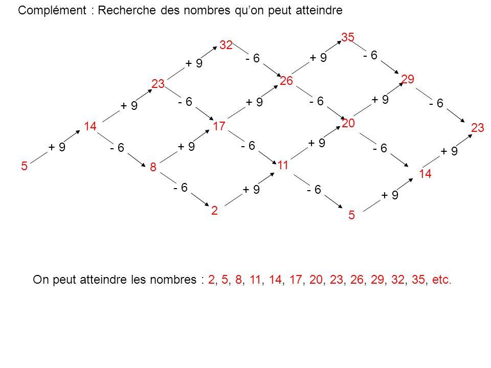 5 + 9 14 - 6 8 + 9 - 6 23 32 17 26 35 29 2 11 20 - 6 5 14 23 + 9 On peut atteindre les nombres : 2, 5, 8, 11, 14, 17, 20, 23, 26, 29, 32, 35, etc.