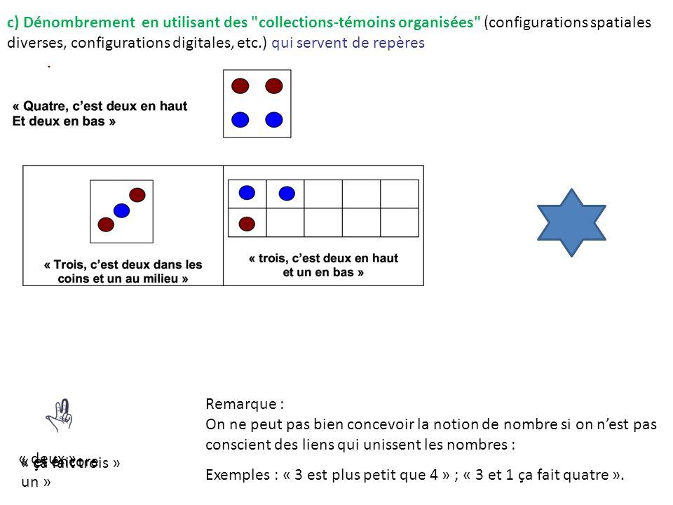 c) Dénombrement en utilisant des collections-témoins organisées (configurations spatiales diverses, configurations digitales, etc.) qui servent de repères « deux » « et encore un » « ça fait trois » Remarque : On ne peut pas bien concevoir la notion de nombre si on nest pas conscient des liens qui unissent les nombres : Exemples : « 3 est plus petit que 4 » ; « 3 et 1 ça fait quatre ».