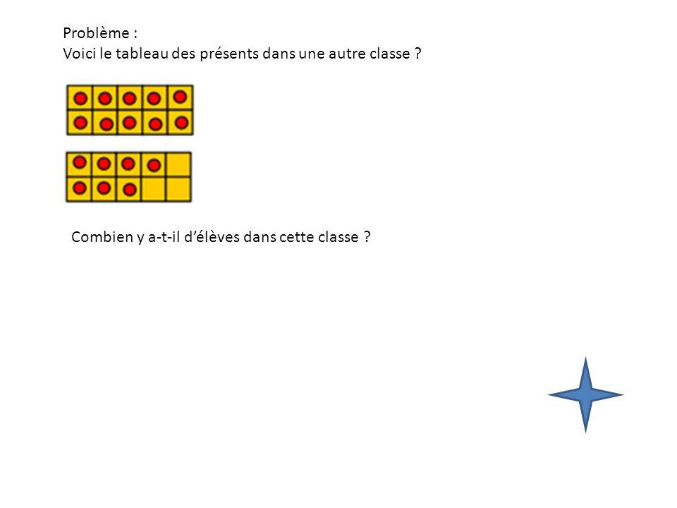 Problème : Voici le tableau des présents dans une autre classe ? Combien y a-t-il délèves dans cette classe ?