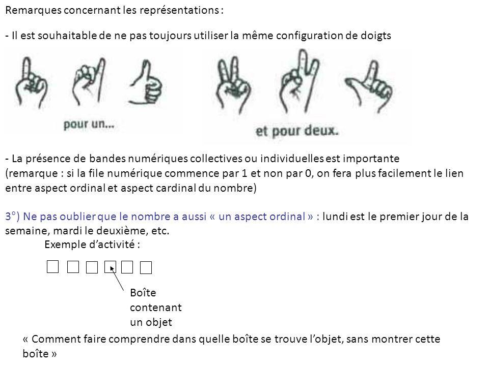 Remarques concernant les représentations : - Il est souhaitable de ne pas toujours utiliser la même configuration de doigts - La présence de bandes nu