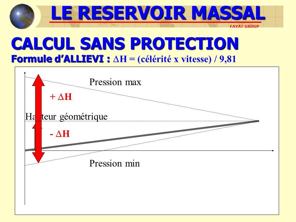 CALCUL SANS PROTECTION Formule dALLIEVI : CALCUL SANS PROTECTION Formule dALLIEVI : H = (célérité x vitesse) / 9,81 Hauteur géométrique Pression max Pression min + H - H LE RESERVOIR MASSAL FAYAT GROUP