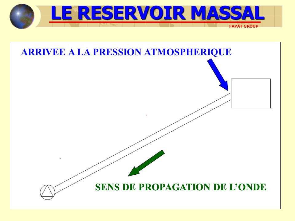 SURPRESSION ARRIVEE A LA PRESSION ATMOSPHERIQUE LE RESERVOIR MASSAL FAYAT GROUP SENS DE PROPAGATION DE LONDE