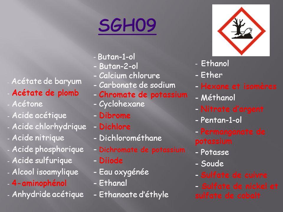 - Acétate de baryum - Acétate de plomb - Acétone - Acide acétique - Acide chlorhydrique - Acide nitrique - Acide phosphorique - Acide sulfurique - Alcool isoamylique - 4-aminophénol - Anhydride acétique - Butan-1-ol - Butan-2-ol - Calcium chlorure - Carbonate de sodium - Chromate de potassium - Cyclohexane - Dibrome - Dichlore - Dichlorométhane - Dichromate de potassium - Diiode - Eau oxygénée - Ethanal - Ethanoate déthyle - Ethanol - Ether - Hexane et isomères - Méthanol - Nitrate dargent - Pentan-1-ol - Permanganate de potassium - Potasse - Soude - Sulfate de cuivre - Sulfate de nickel et sulfate de cobalt