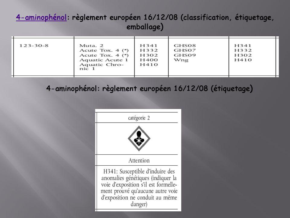 4-aminophénol4-aminophénol: règlement européen 16/12/08 (classification, étiquetage, emballage ) 4-aminophénol: règlement européen 16/12/08 (étiquetage )