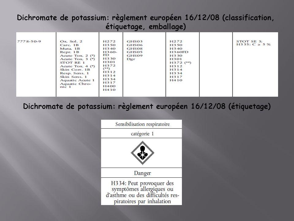 Dichromate de potassium: règlement européen 16/12/08 (classification, étiquetage, emballage) Dichromate de potassium: règlement européen 16/12/08 (étiquetage)