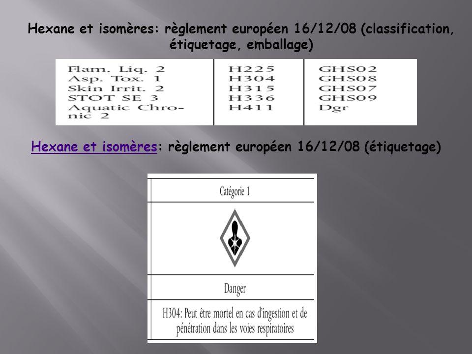 Hexane et isomères: règlement européen 16/12/08 (classification, étiquetage, emballage) Hexane et isomèresHexane et isomères: règlement européen 16/12/08 (étiquetage)