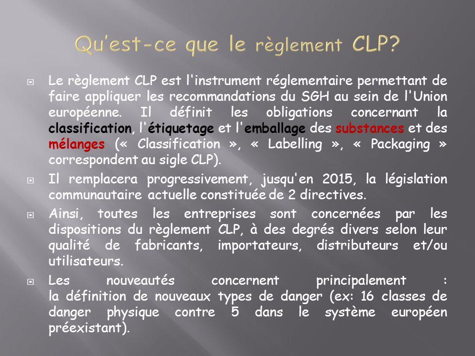 Le règlement CLP est l instrument réglementaire permettant de faire appliquer les recommandations du SGH au sein de l Union européenne.