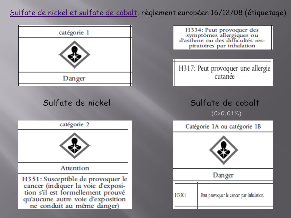 Sulfate de nickel et sulfate de cobaltSulfate de nickel et sulfate de cobalt: règlement européen 16/12/08 (étiquetage)