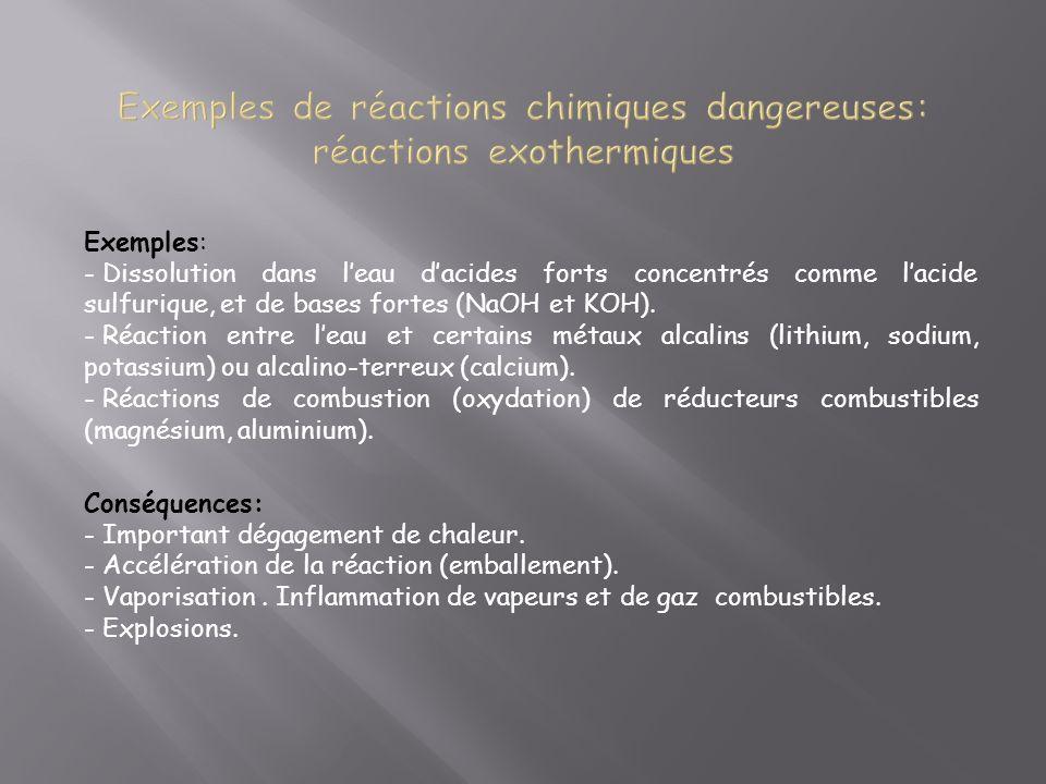 Exemples: - Dissolution dans leau dacides forts concentrés comme lacide sulfurique, et de bases fortes (NaOH et KOH).