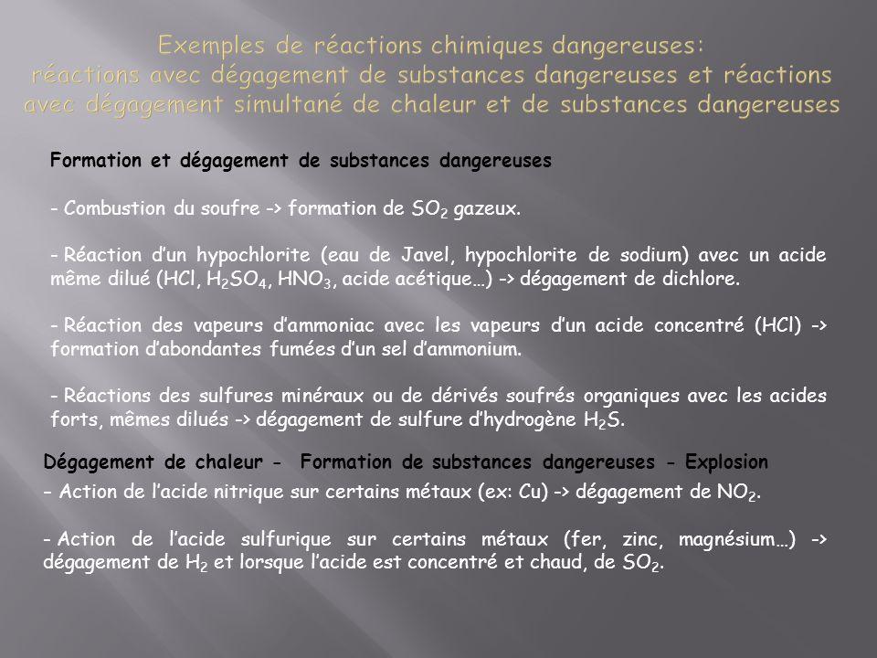 Formation et dégagement de substances dangereuses - Combustion du soufre -> formation de SO 2 gazeux.