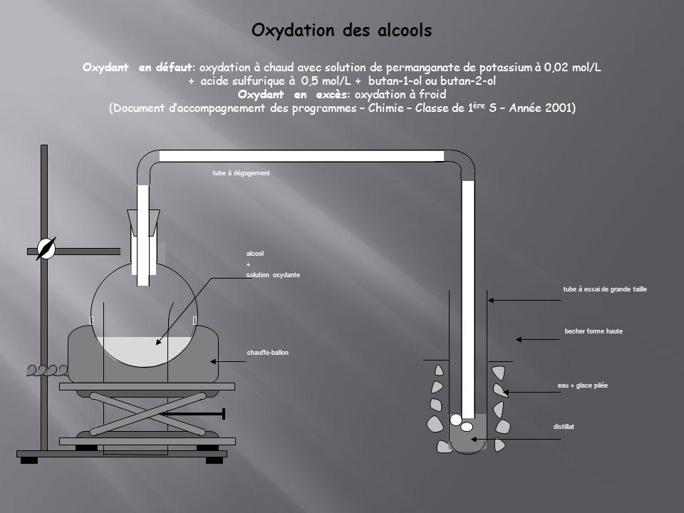 chauffe-ballon alcool + solution oxydante becher forme haute eau + glace pilée distillat tube à essai de grande taille tube à dégagement Oxydation des alcools Oxydant en défaut: oxydation à chaud avec solution de permanganate de potassium à 0,02 mol/L + acide sulfurique à 0,5 mol/L + butan-1-ol ou butan-2-ol Oxydant en excès: oxydation à froid (Document daccompagnement des programmes – Chimie – Classe de 1 ère S – Année 2001)
