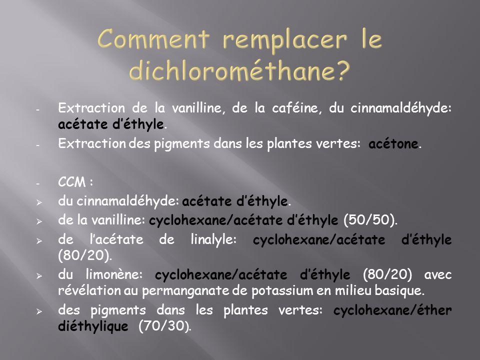 - Extraction de la vanilline, de la caféine, du cinnamaldéhyde: acétate déthyle.