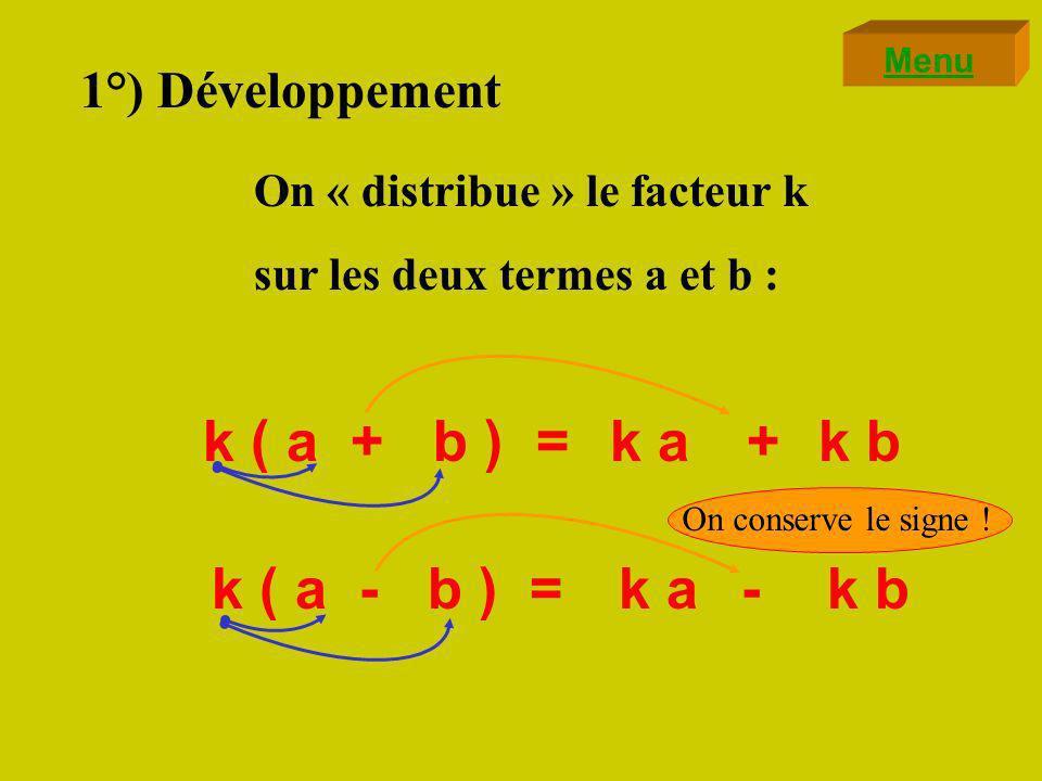 Distributivité: Mode demploi Le développement La factorisation Exercices développement Exercices factorisation