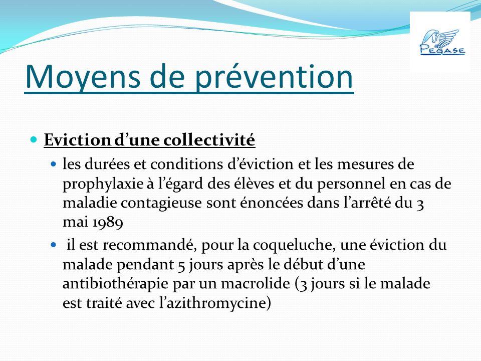 Moyens de prévention Eviction dune collectivité les durées et conditions déviction et les mesures de prophylaxie à légard des élèves et du personnel en cas de maladie contagieuse sont énoncées dans larrêté du 3 mai 1989 il est recommandé, pour la coqueluche, une éviction du malade pendant 5 jours après le début dune antibiothérapie par un macrolide (3 jours si le malade est traité avec lazithromycine)