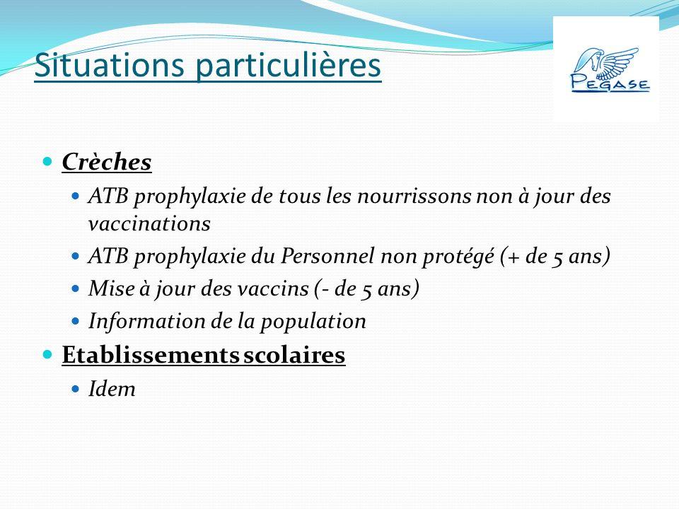 Situations particulières Crèches ATB prophylaxie de tous les nourrissons non à jour des vaccinations ATB prophylaxie du Personnel non protégé (+ de 5 ans) Mise à jour des vaccins (- de 5 ans) Information de la population Etablissements scolaires Idem
