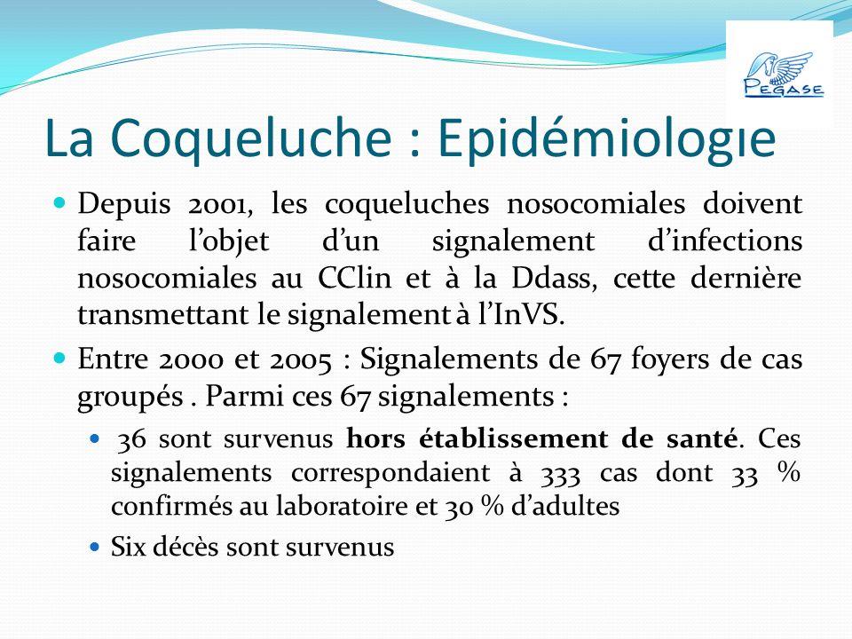 La Coqueluche : Epidémiologie Depuis 2001, les coqueluches nosocomiales doivent faire lobjet dun signalement dinfections nosocomiales au CClin et à la Ddass, cette dernière transmettant le signalement à lInVS.