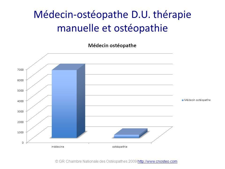 Médecin-ostéopathe D.U. thérapie manuelle et ostéopathie © GR Chambre Nationale des Ostéopathes 2009 http://www.cnosteo.comhttp://www.cnosteo.com