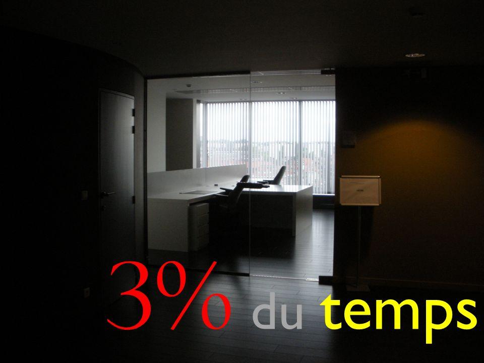 3% du temps