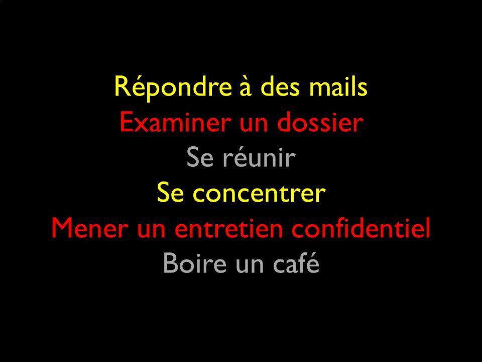 Répondre à des mails Examiner un dossier Se réunir Se concentrer Mener un entretien confidentiel Boire un café