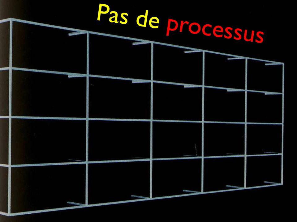 Pas de processus