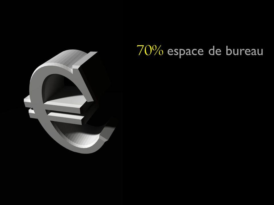 70% espace de bureau
