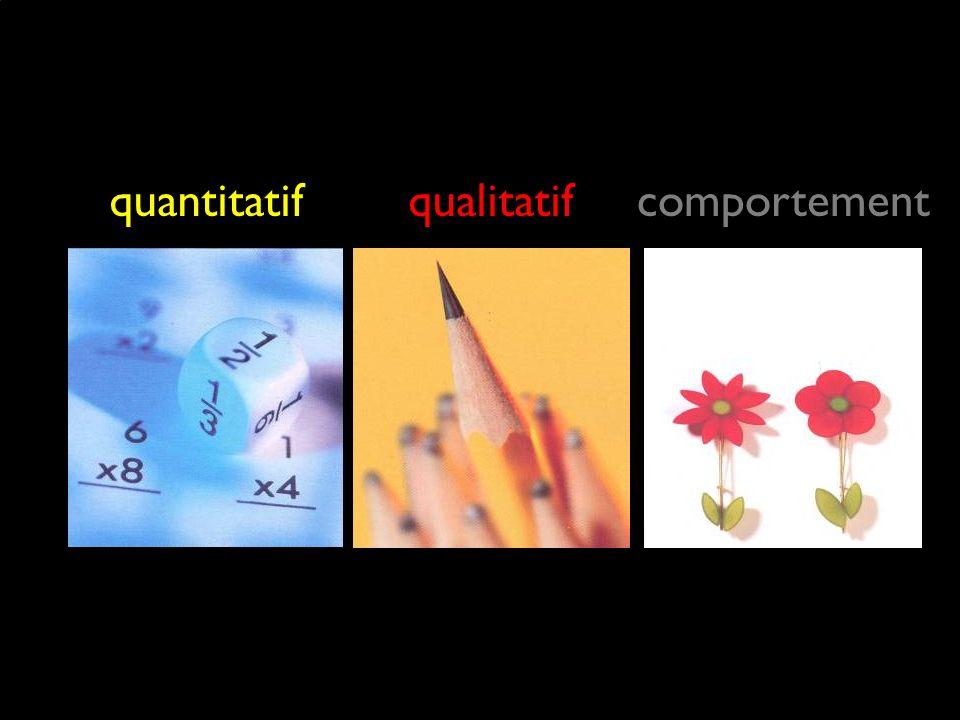 quantitatifqualitatifcomportement