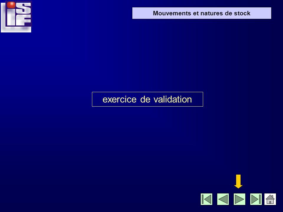 Mouvements et natures de stock fin de l exercice de validation