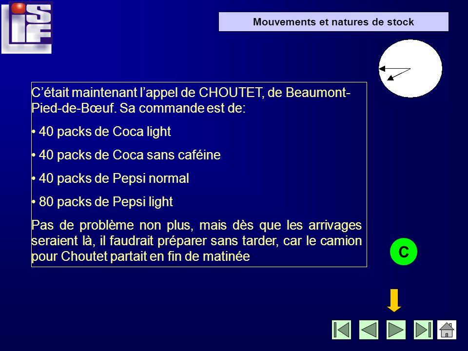 Mouvements et natures de stock Cétait maintenant lappel de CHOUTET, de Beaumont- Pied-de-Bœuf.