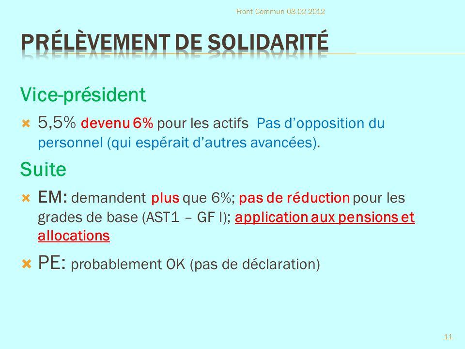 Vice-président 5,5% devenu 6% pour les actifs Pas dopposition du personnel (qui espérait dautres avancées).