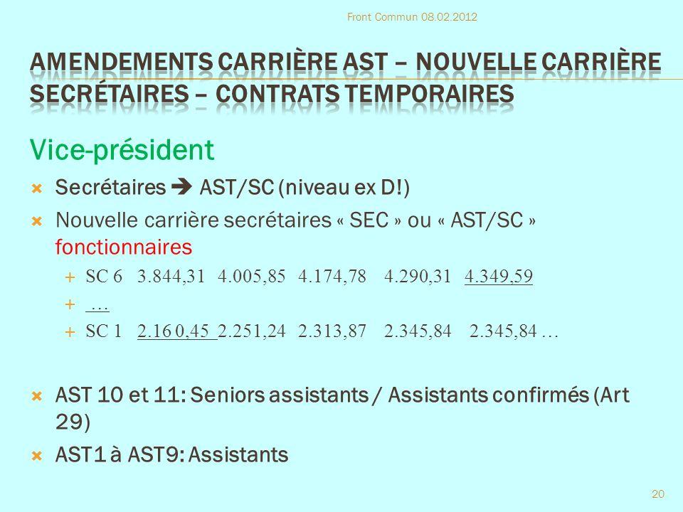 Vice-président Secrétaires AST/SC (niveau ex D!) Nouvelle carrière secrétaires « SEC » ou « AST/SC » fonctionnaires SC 6 3.844,31 4.005,85 4.174,78 4.290,31 4.349,59 … SC 1 2.16 0,45 2.251,24 2.313,87 2.345,84 2.345,84 … AST 10 et 11: Seniors assistants / Assistants confirmés (Art 29) AST1 à AST9: Assistants Front Commun 08.02.2012 20